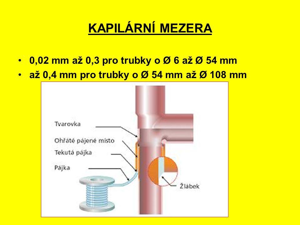 KAPILÁRNÍ MEZERA 0,02 mm až 0,3 pro trubky o Ø 6 až Ø 54 mm až 0,4 mm pro trubky o Ø 54 mm až Ø 108 mm