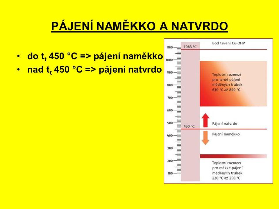PÁJENÍ NAMĚKKO A NATVRDO do t t 450 °C => pájení naměkko nad t t 450 °C => pájení natvrdo