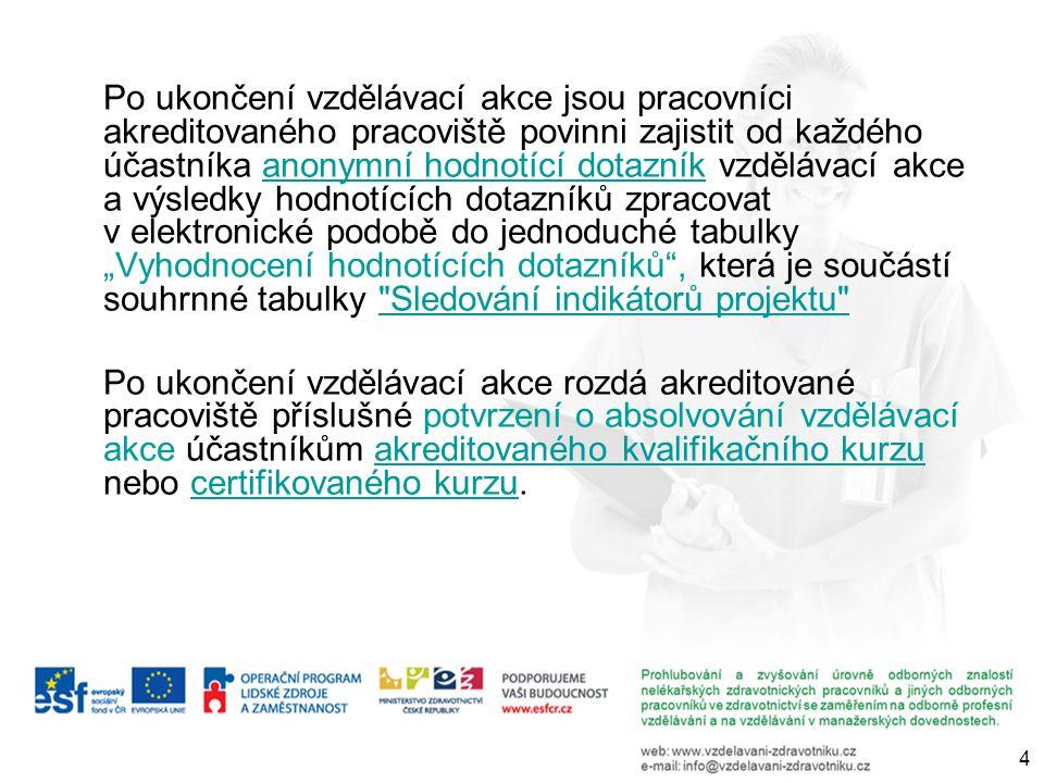 Děkujeme za pozornost Mgr. Kateřina Hájková, MBA Mgr. Šárka Urbancová