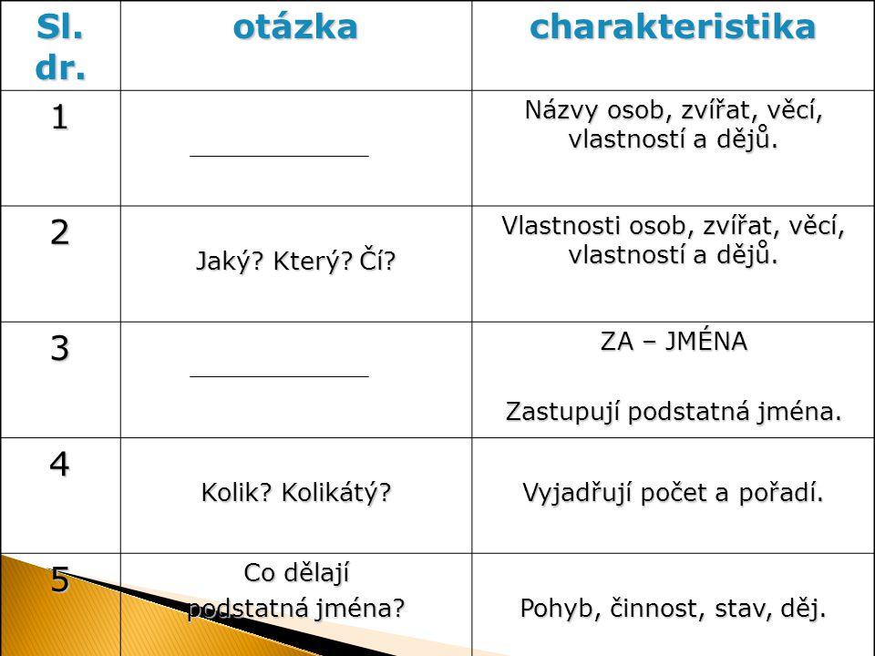 Sl. dr. otázkacharakteristika 1 Názvy osob, zvířat, věcí, vlastností a dějů. 2 Jaký? Který? Čí? Vlastnosti osob, zvířat, věcí, vlastností a dějů. 3 ZA