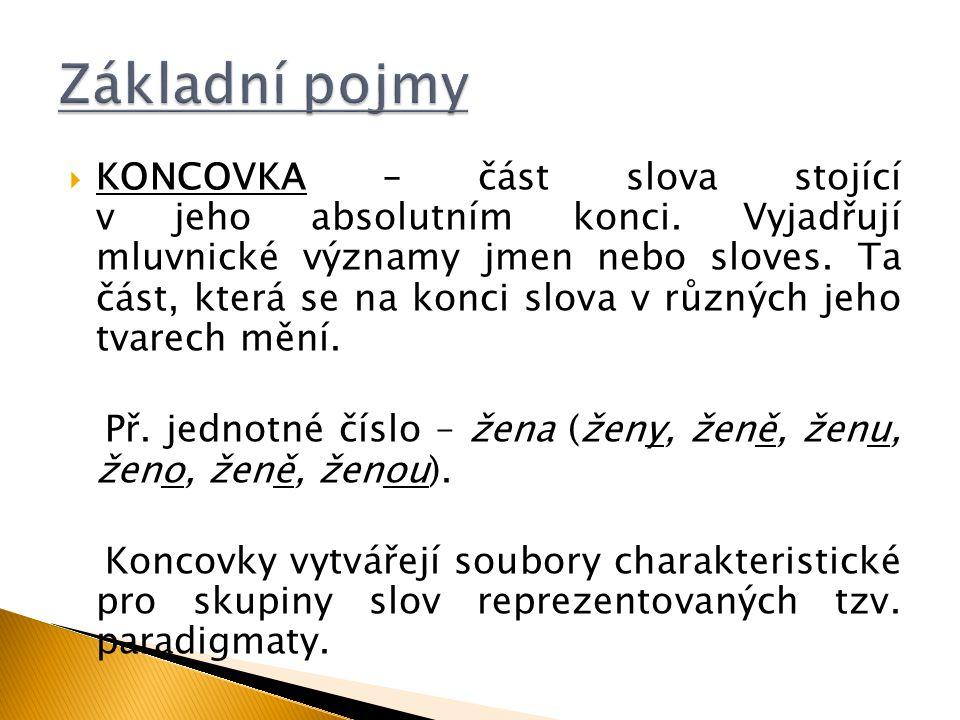  KONCOVKA – část slova stojící v jeho absolutním konci. Vyjadřují mluvnické významy jmen nebo sloves. Ta část, která se na konci slova v různých jeho