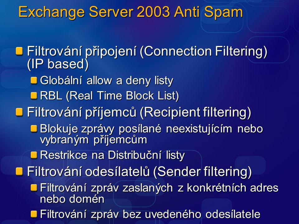 Exchange Server 2003 Anti Spam Filtrování připojení (Connection Filtering) (IP based) Globální allow a deny listy RBL (Real Time Block List) Filtrování příjemců (Recipient filtering) Blokuje zprávy posílané neexistujícím nebo vybraným příjemcům Restrikce na Distribuční listy Filtrování odesílatelů (Sender filtering) Filtrování zpráv zaslaných z konkrétních adres nebo domén Filtrování zpráv bez uvedeného odesílatele
