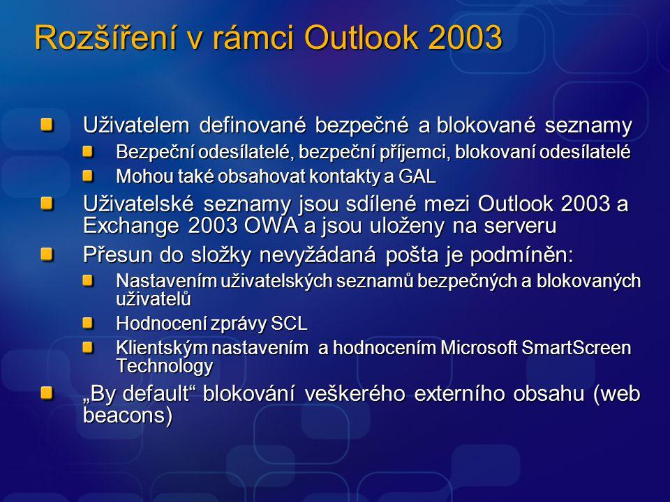 Rozšíření v rámci Outlook 2003 Uživatelem definované bezpečné a blokované seznamy Bezpeční odesílatelé, bezpeční příjemci, blokovaní odesílatelé Mohou
