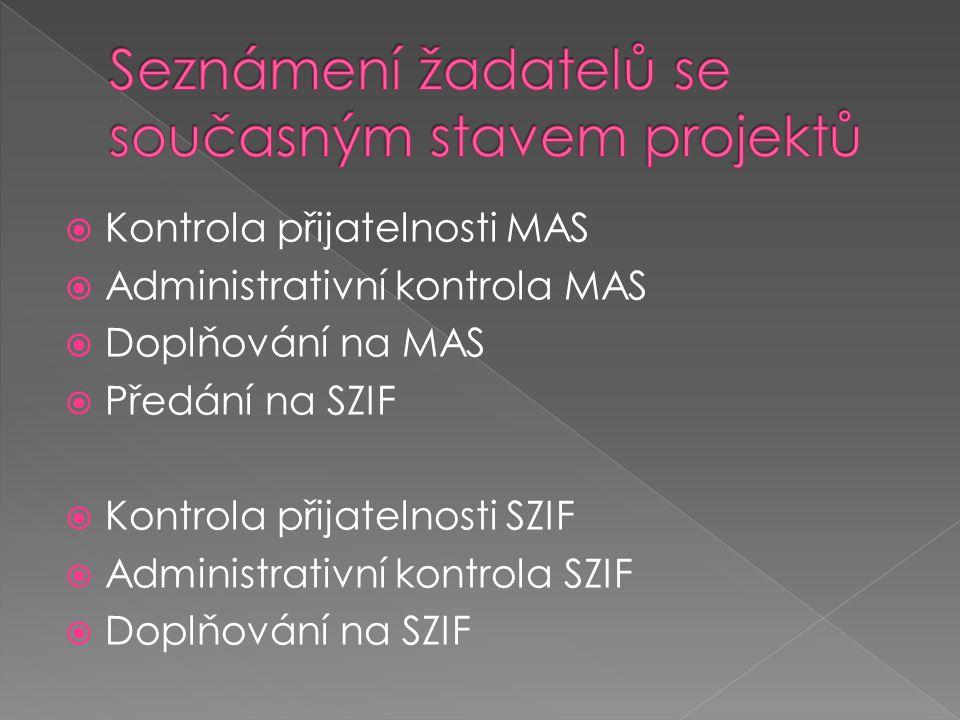  Kontrola přijatelnosti MAS  Administrativní kontrola MAS  Doplňování na MAS  Předání na SZIF  Kontrola přijatelnosti SZIF  Administrativní kontrola SZIF  Doplňování na SZIF
