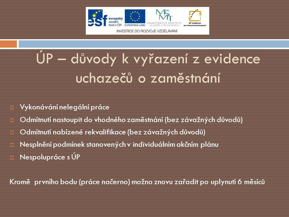 Pracovní smlouva Pracovní vztahy upravuje Zákoník práce č.