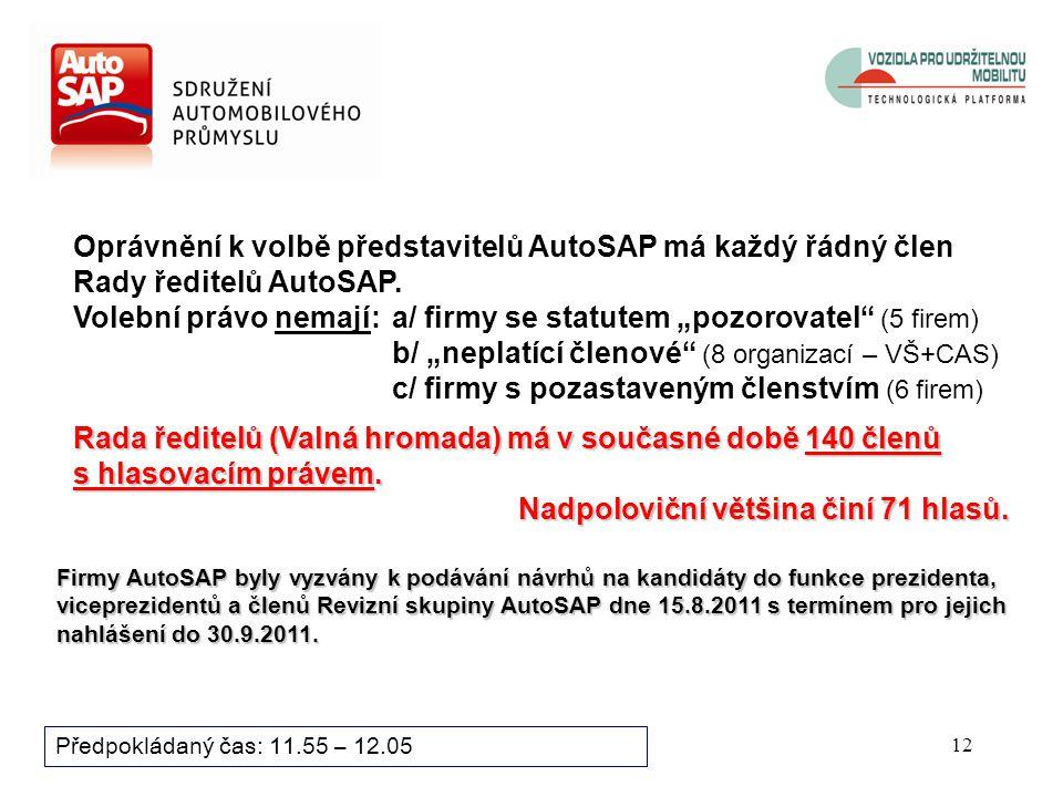 11 Bod programu zasedání: Předpokládaný čas: 11.15 – 11.55 6. Schválení Volebního řádu a volby představitelů AutoSAP pro další funkční období – 1. kol