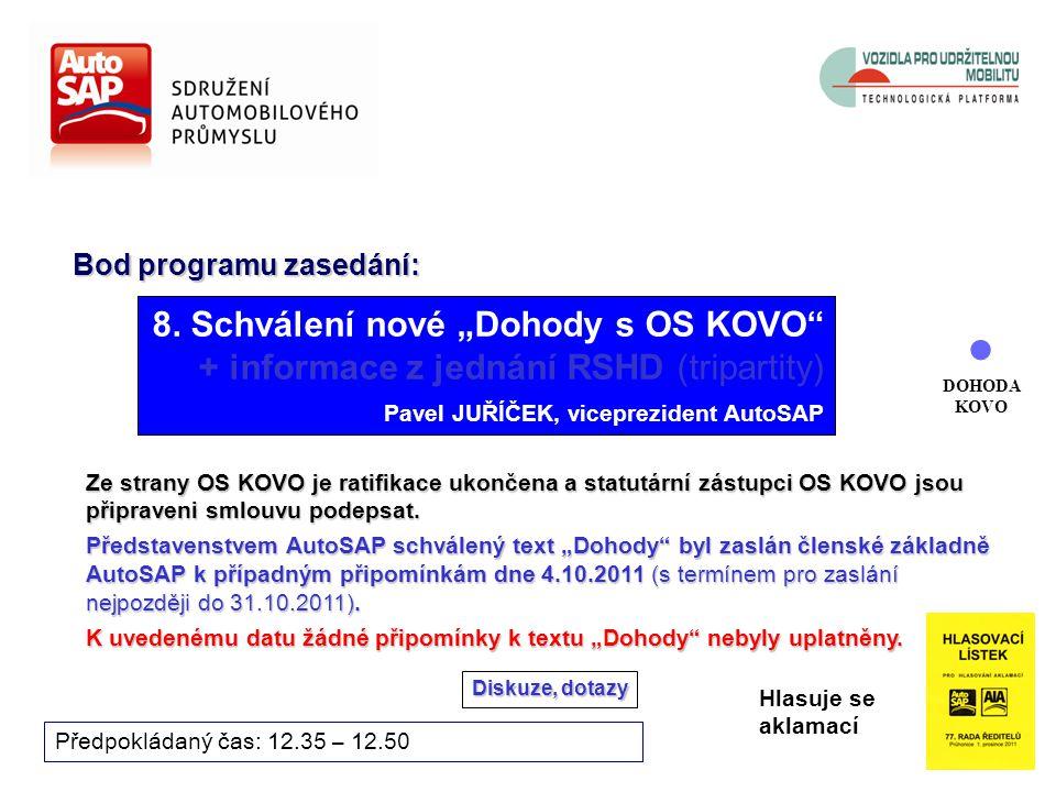 18 Bod programu zasedání: Předpokládaný čas: 12.05 – 12.35 7. Personální politika společnosti ŠKODA Auto Bohdan WOJNAR, člen představenstva za oblast