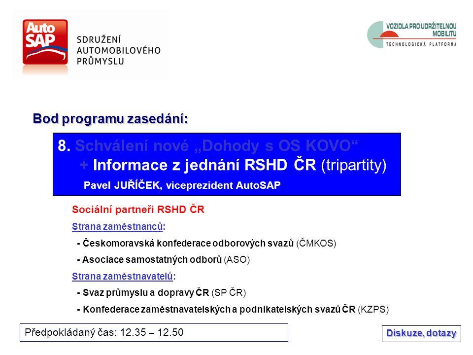 19 Bod programu zasedání: Předpokládaný čas: 12.35 – 12.50 8.
