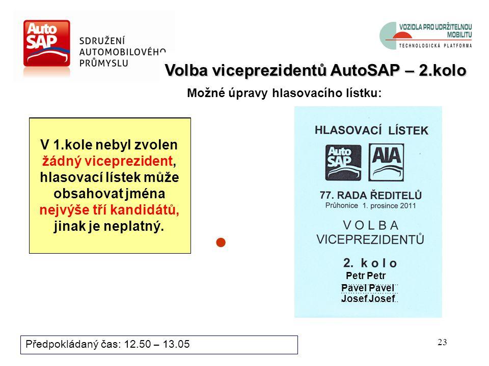 22 Předpokládaný čas: 12.50 – 13.05 Volba prezidenta AutoSAP – 2.kolo Možné úpravy hlasovacího lístku: Petr Petr Hlasovací lístek je neplatný, pokud o