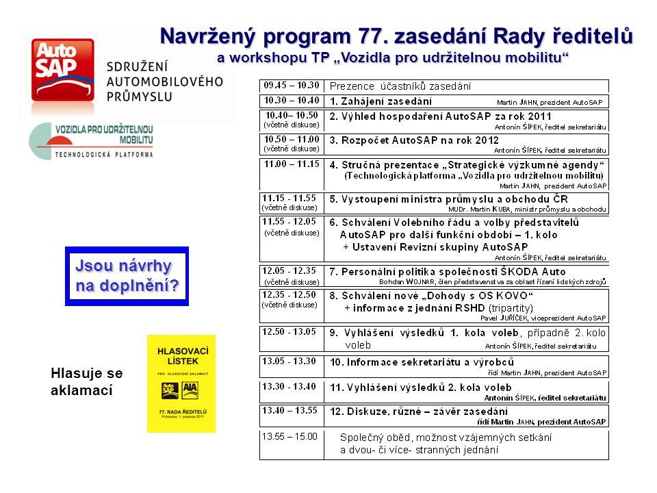 Navržený program 77.zasedání Rady ředitelů Navržený program 77.