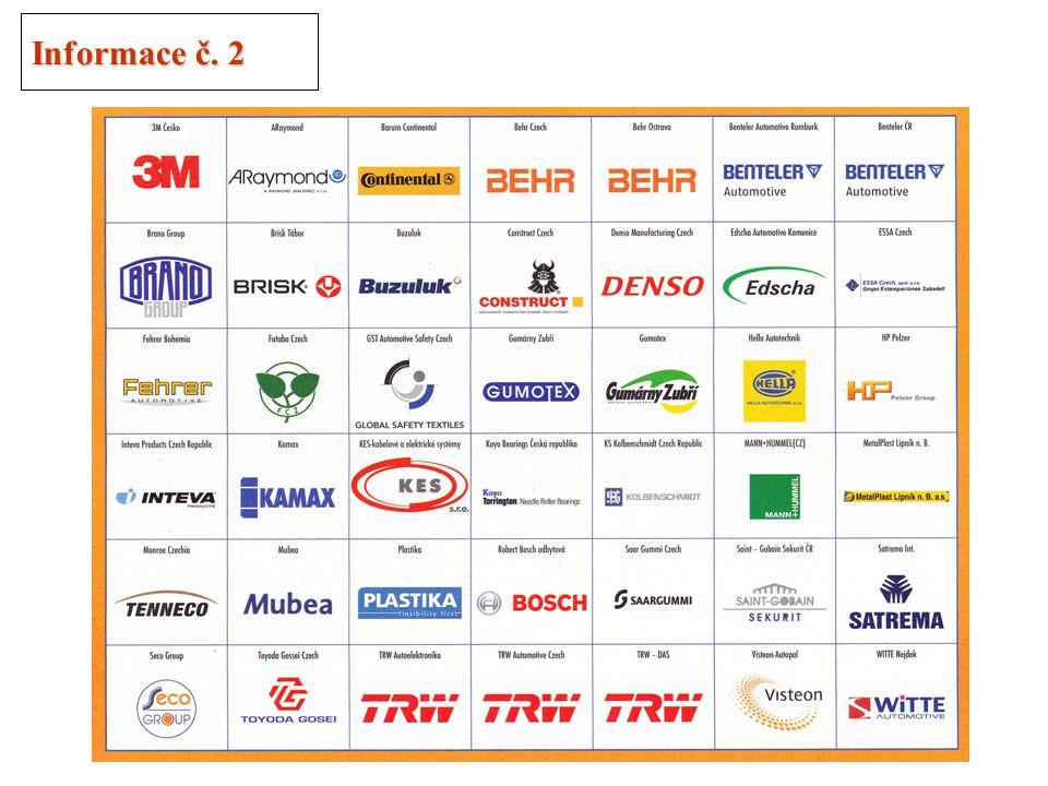 """30 Akce """"Dodavatel pro Auto roku 2012 v ČR"""" Přihlášeno 42 členských firem AutoSAP dodávajících alespoň na 1 ze 41 nominovaných vozů Přihlášeno 42 člen"""