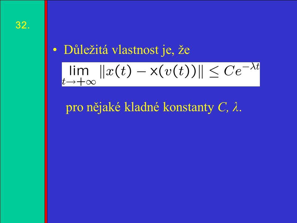 1.2.3.4. Důležitá vlastnost je, že pro nějaké kladné konstanty C, λ. 32.