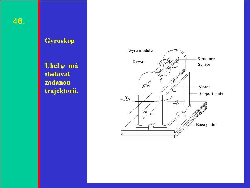 1.2.3.4. Gyroskop Úhel ψ má sledovat zadanou trajektorii. 46.