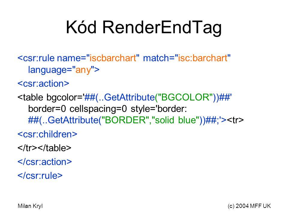 Milan Kryl(c) 2004 MFF UK Kód RenderEndTag