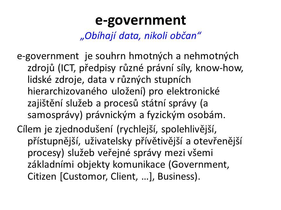 """e-government """"Obíhají data, nikoli občan"""" e-government je souhrn hmotných a nehmotných zdrojů (ICT, předpisy různé právní síly, know-how, lidské zdroj"""