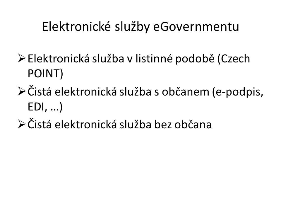 Elektronické služby eGovernmentu  Elektronická služba v listinné podobě (Czech POINT)  Čistá elektronická služba s občanem (e-podpis, EDI, …)  Čist