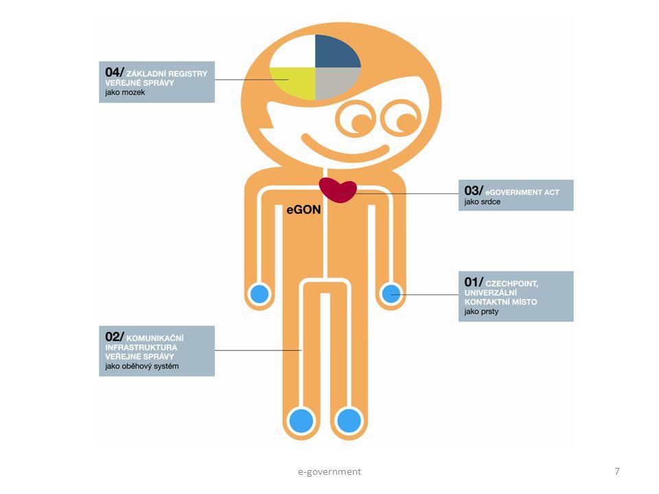 Podnikající fyzická osoba Datová schránka je pro podnikající fyzické osoby nepovinná.
