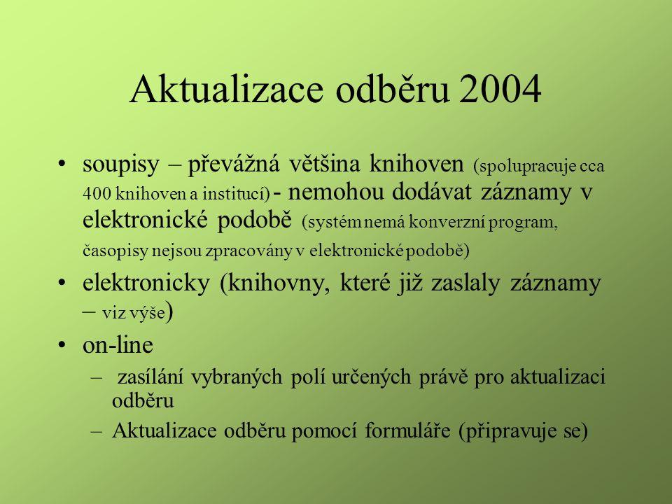Aktualizace odběru 2004 soupisy – převážná většina knihoven (spolupracuje cca 400 knihoven a institucí) - nemohou dodávat záznamy v elektronické podobě (systém nemá konverzní program, časopisy nejsou zpracovány v elektronické podobě) elektronicky (knihovny, které již zaslaly záznamy – viz výše ) on-line – zasílání vybraných polí určených právě pro aktualizaci odběru –Aktualizace odběru pomocí formuláře (připravuje se)