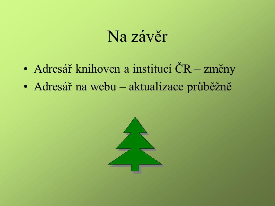 Na závěr Adresář knihoven a institucí ČR – změny Adresář na webu – aktualizace průběžně
