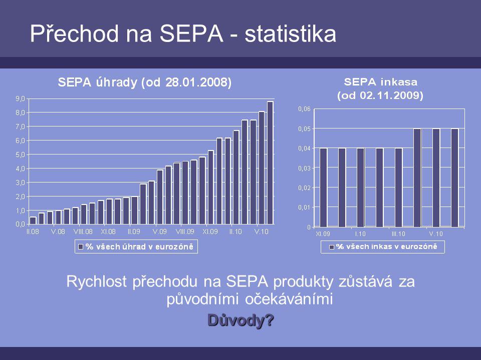 Přechod na SEPA - statistika Rychlost přechodu na SEPA produkty zůstává za původními očekávánímiDůvody?
