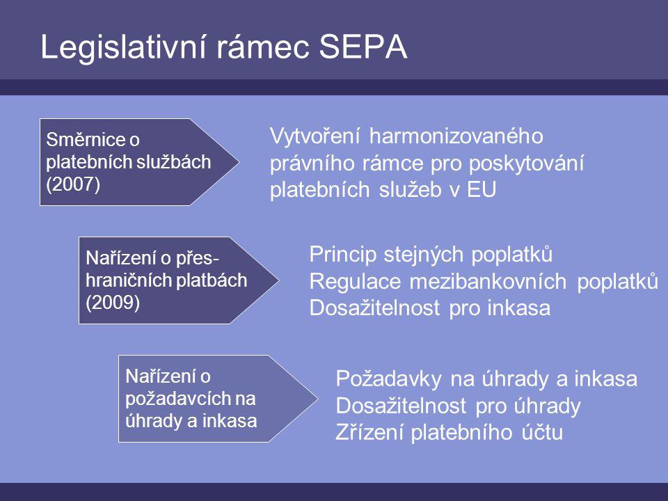 Legislativní rámec SEPA Směrnice o platebních službách (2007) Nařízení o přes- hraničních platbách (2009) Nařízení o požadavcích na úhrady a inkasa Vytvoření harmonizovaného právního rámce pro poskytování platebních služeb v EU Princip stejných poplatků Regulace mezibankovních poplatků Dosažitelnost pro inkasa Požadavky na úhrady a inkasa Dosažitelnost pro úhrady Zřízení platebního účtu