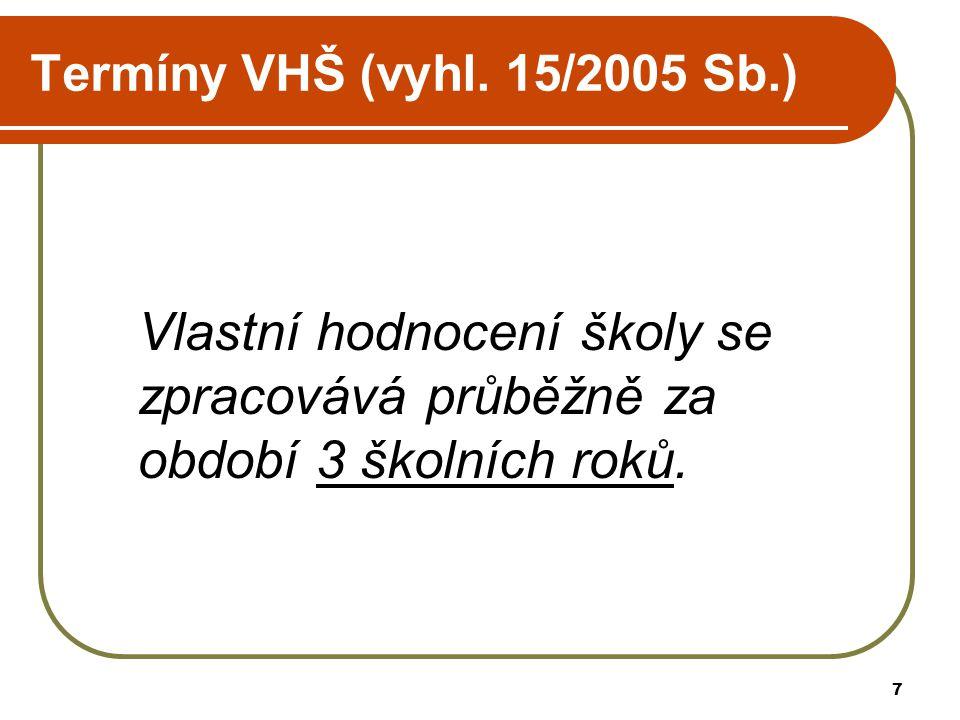 7 Termíny VHŠ (vyhl.