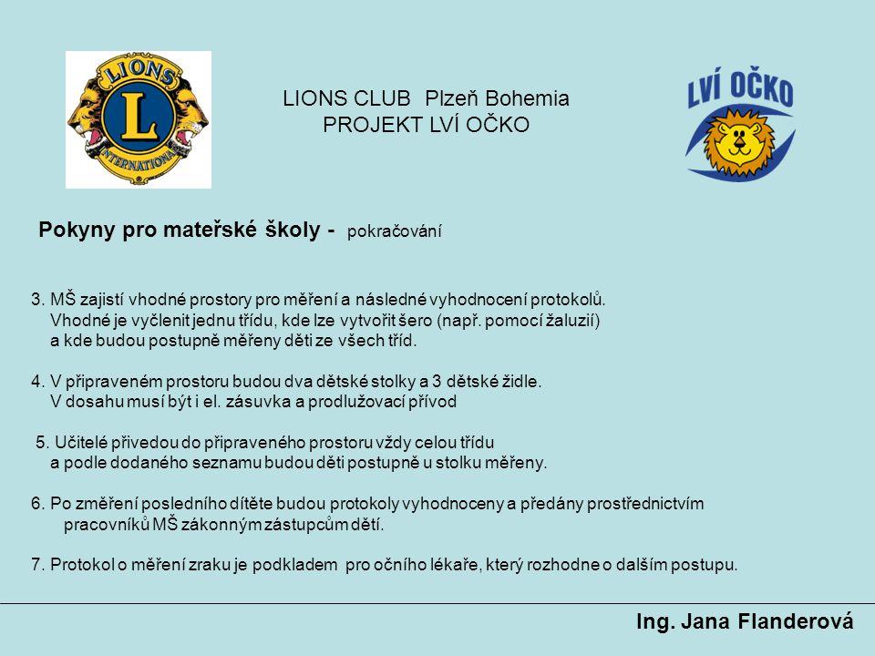 Pokyny pro mateřské školy - pokračování Ing. Jana Flanderová 3. MŠ zajistí vhodné prostory pro měření a následné vyhodnocení protokolů. Vhodné je vyčl