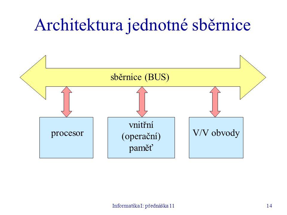 Informatika I: přednáška 1114 Architektura jednotné sběrnice procesor vnitřní (operační) paměť V/V obvody sběrnice (BUS)