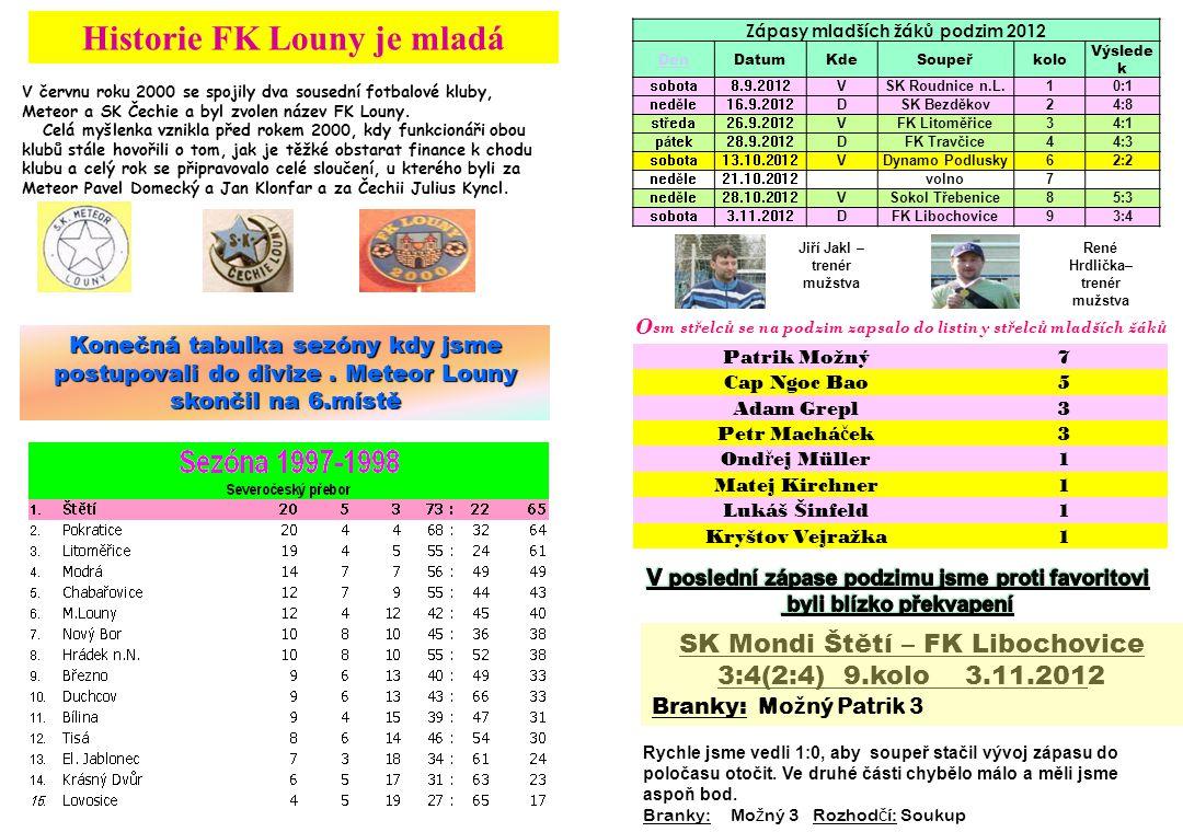 Historie FK Louny je mladá V červnu roku 2000 se spojily dva sousední fotbalové kluby, Meteor a SK Čechie a byl zvolen název FK Louny.