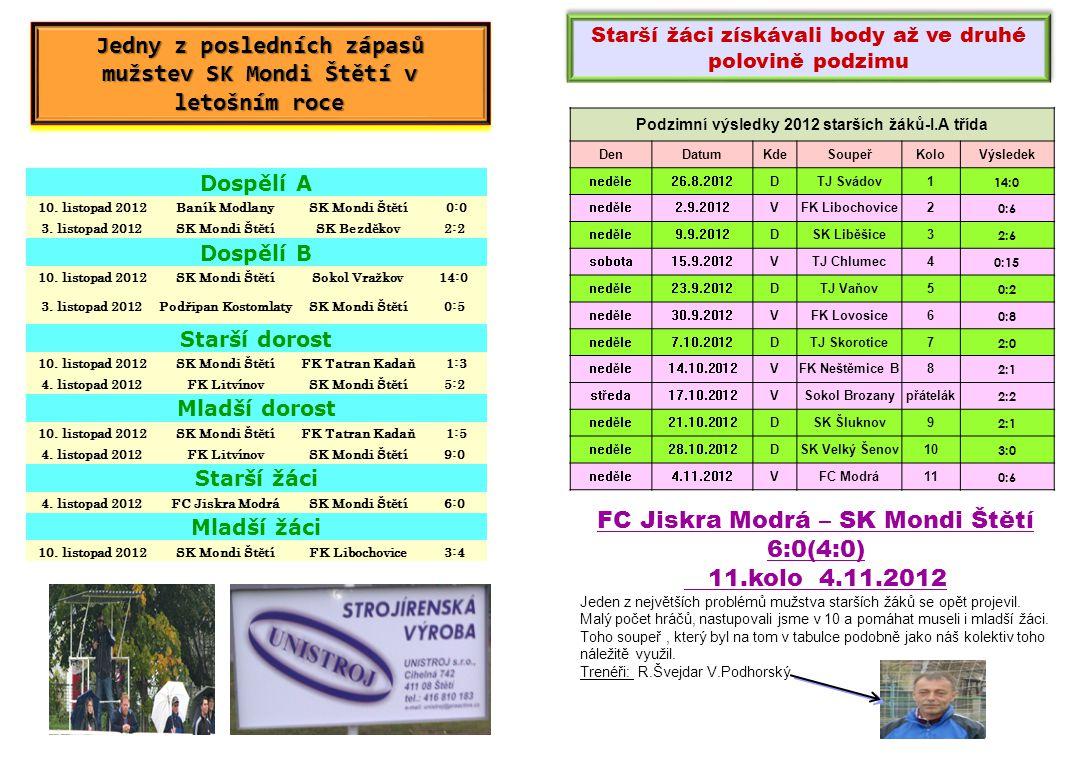Podřipan Kostomalty - SK Mondi Štětí B 0:5(0:1) 11.kolo 12.hrané 3.11.2012 V sobotu odpoledne hned po zápase A mužstvo odjížděla naše rezerva do Kostomlat, které jsou v tabulce hodně dole, ale doma až do tohoto zápasu zaváhaly pouze jednou.