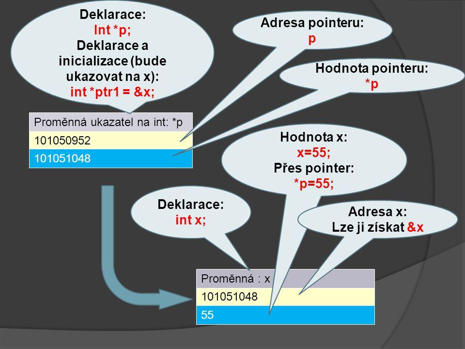 101050952 101051048 Proměnná ukazatel na int: *p 101051048 55 Proměnná : x Deklarace: Int *p; Deklarace a inicializace (bude ukazovat na x): int *ptr1 = &x; Hodnota pointeru: *p Adresa pointeru: p Deklarace: int x; Hodnota x: x=55; Přes pointer: *p=55; Adresa x: Lze ji získat &x