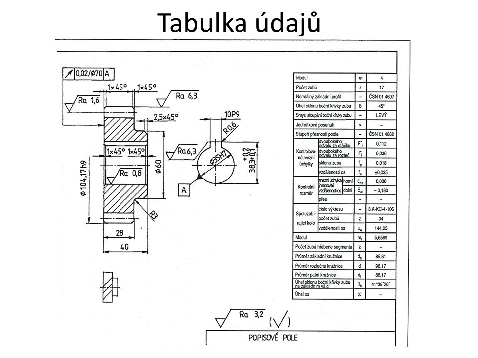 Tabulka údajů
