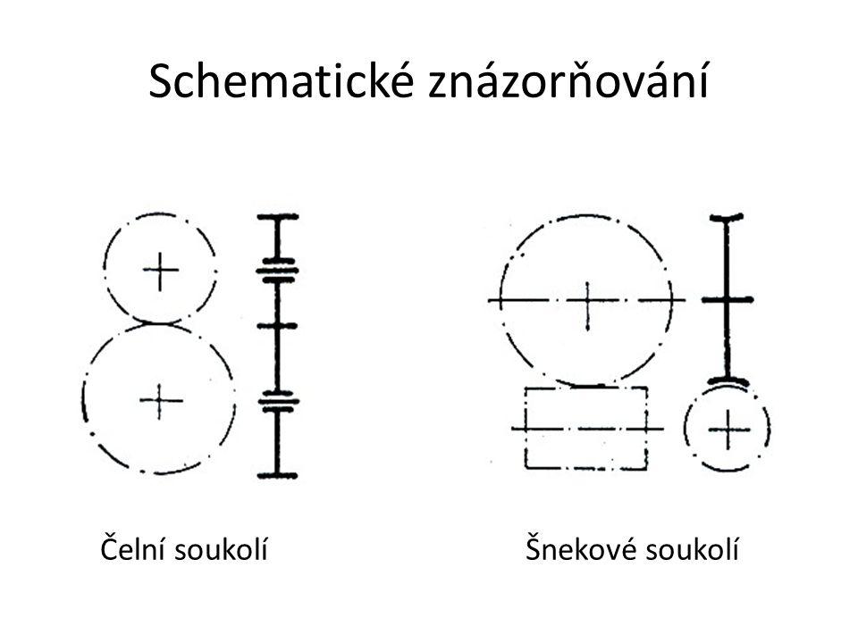 Schematické znázorňování Čelní soukolíŠnekové soukolí