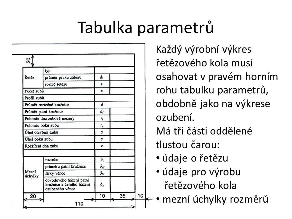 Tabulka parametrů Každý výrobní výkres řetězového kola musí osahovat v pravém horním rohu tabulku parametrů, obdobně jako na výkrese ozubení. Má tři č
