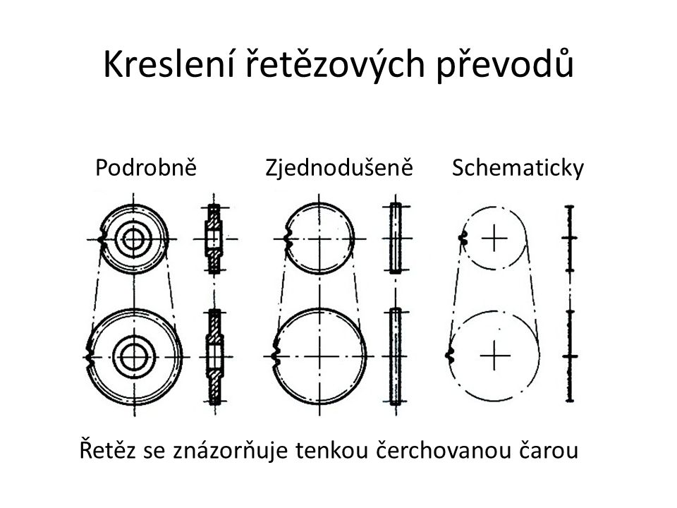 Kreslení řetězových převodů PodrobněZjednodušeněSchematicky Řetěz se znázorňuje tenkou čerchovanou čarou