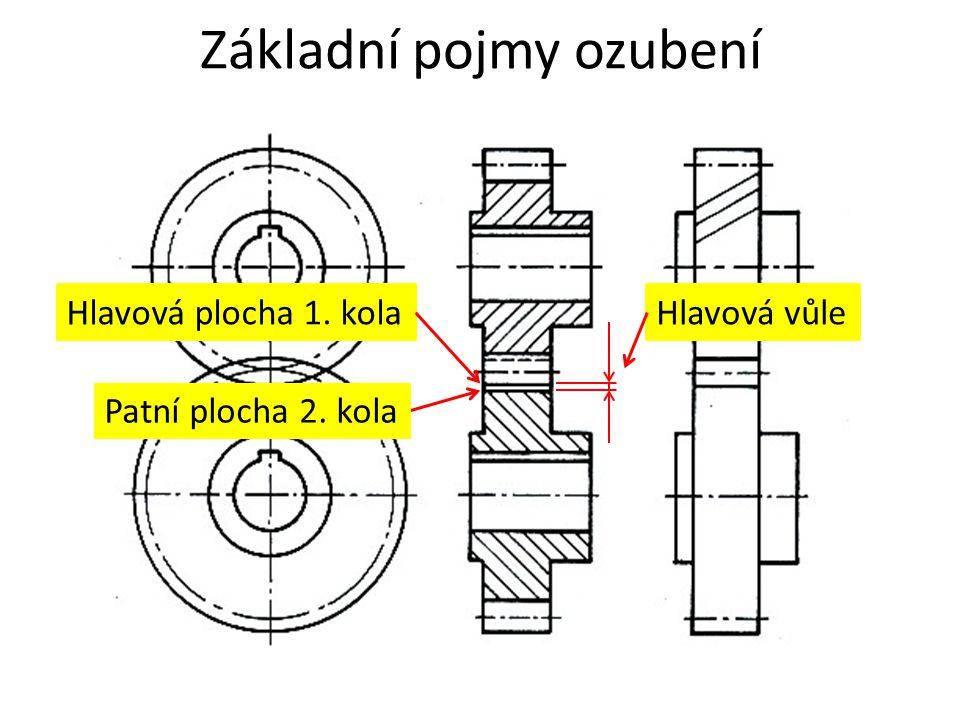 Základní pojmy ozubení Patní plocha 2. kola Hlavová plocha 1. kolaHlavová vůle