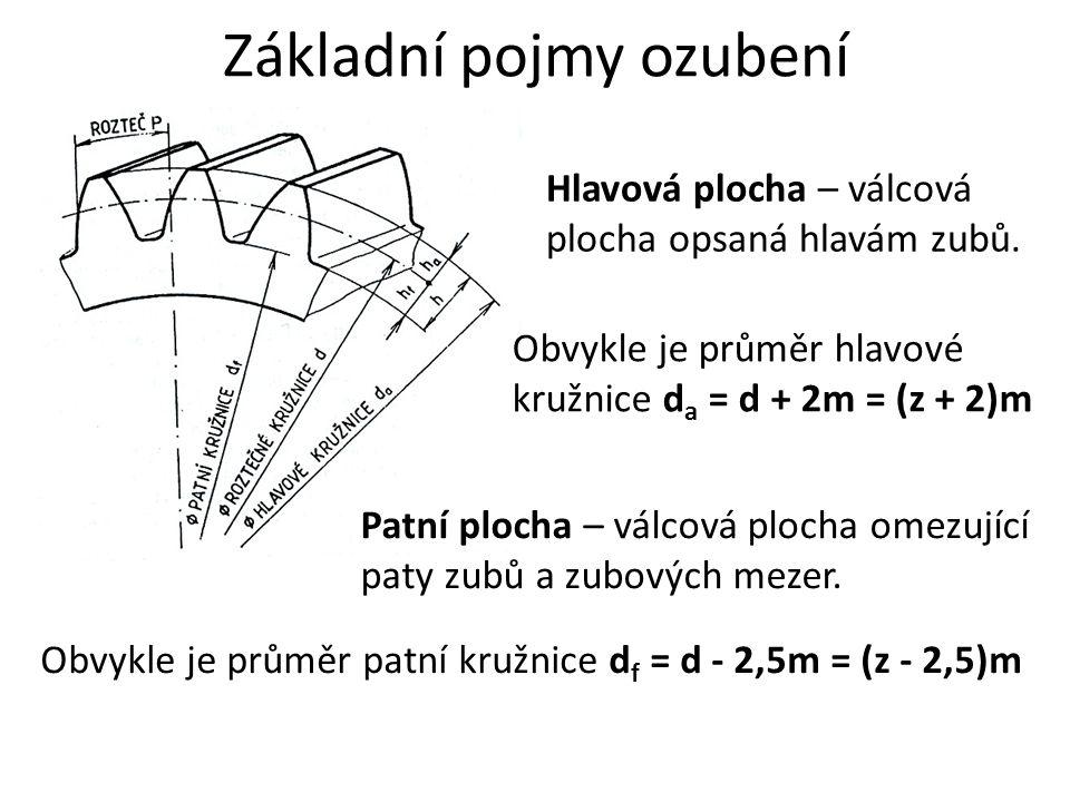 Základní pojmy ozubení Hlavová plocha – válcová plocha opsaná hlavám zubů. Obvykle je průměr hlavové kružnice d a = d + 2m = (z + 2)m Patní plocha – v