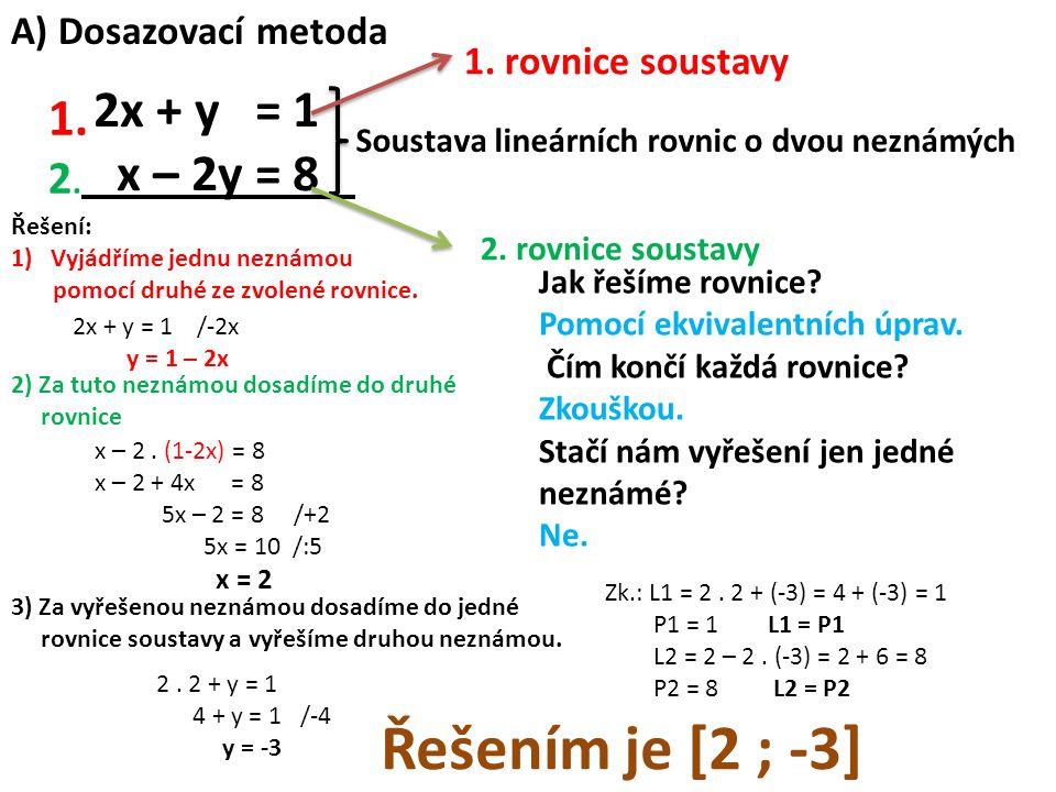 Soustavy rovnic pro procvičování: x + 2y = 4 y = x - 1 2x = 8 x + 3y = 7 u – v = -8 u + v = 0 [2 ; 1] [4 ; 1] [-4 ; 4] Řešení: DÚ: Řeš soustavy a proveď zkoušku: x + y = 3 x – y = -6 y + 4 = x x + y = 6