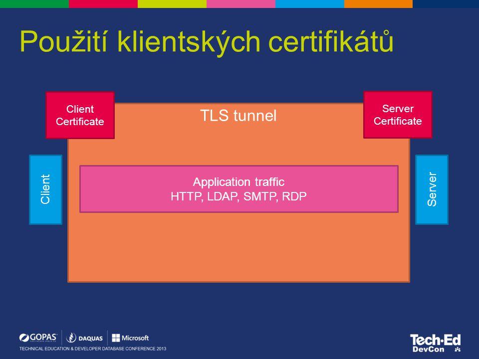 Certifikát serveru  Přenos klíče –RSA key exchange –(EC)DH key exchange  Ověření identity serveru –Subject a SAN rozšíření certifikátů –časová platnost –důvěryhodný řetěz autorit –CRL/OCSP by default až IE8