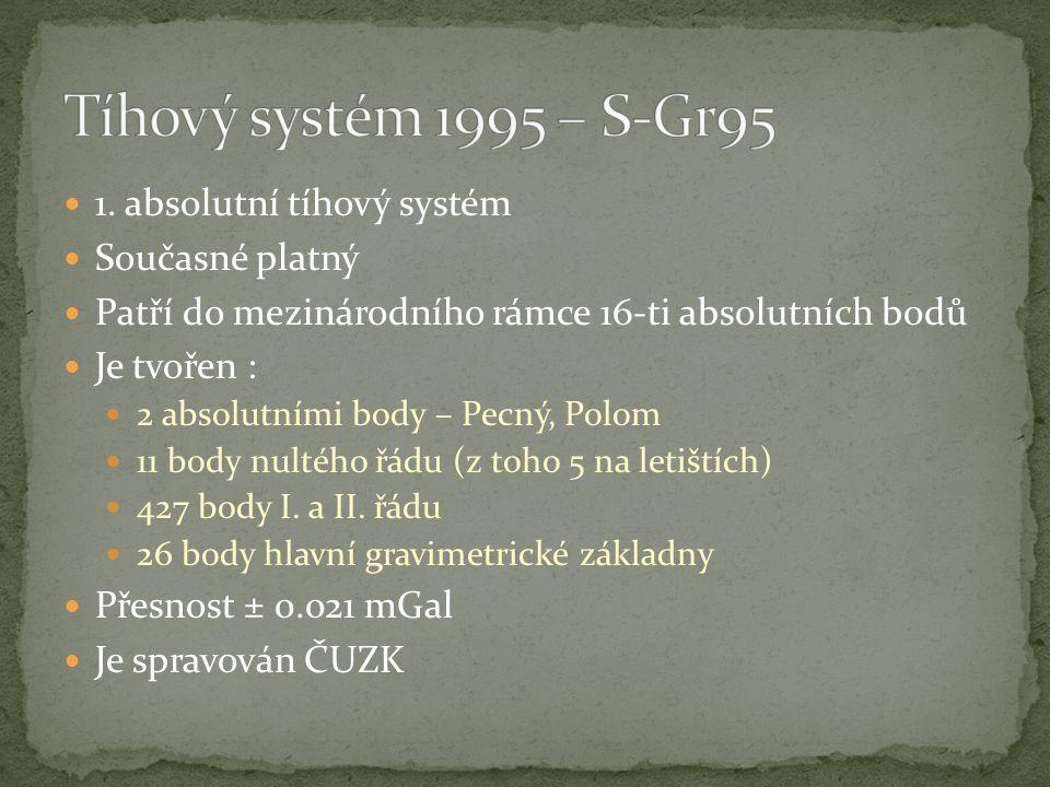 1. absolutní tíhový systém Současné platný Patří do mezinárodního rámce 16-ti absolutních bodů Je tvořen : 2 absolutními body – Pecný, Polom 11 body n
