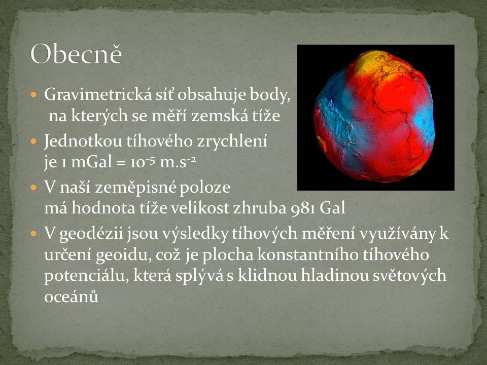 https://www.vugtk.cz/odis/sborniky/sb2005/Sbornik_ 50_let_VUGTK/Part_1-Scientific_Contribution/12- Trager.pdf https://www.ig.cas.cz/userdata/files/popular/Gravime tricka_mapa.pdf Geofyzika a geodynamika, doc.RNDr.