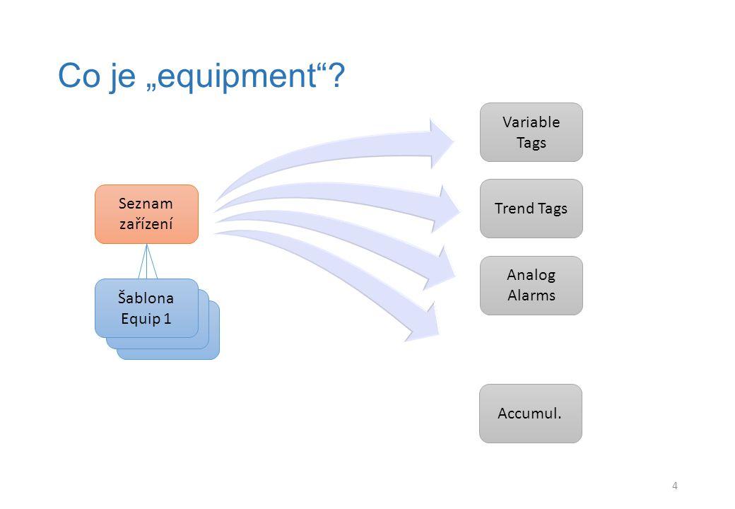 """Cicode – další změny Položky Item a Equipment přidány do funkcí: TagGetProperty TagInfo TagInfoEx AssInfo AssInfoEx AssGetProperty CTAPI Přidána tabulka """"equipments Položky Equipment a Item přidány do tabulek Trend, Accum, Tag and Alarm Equipments - Cicode & CTAPI 15"""