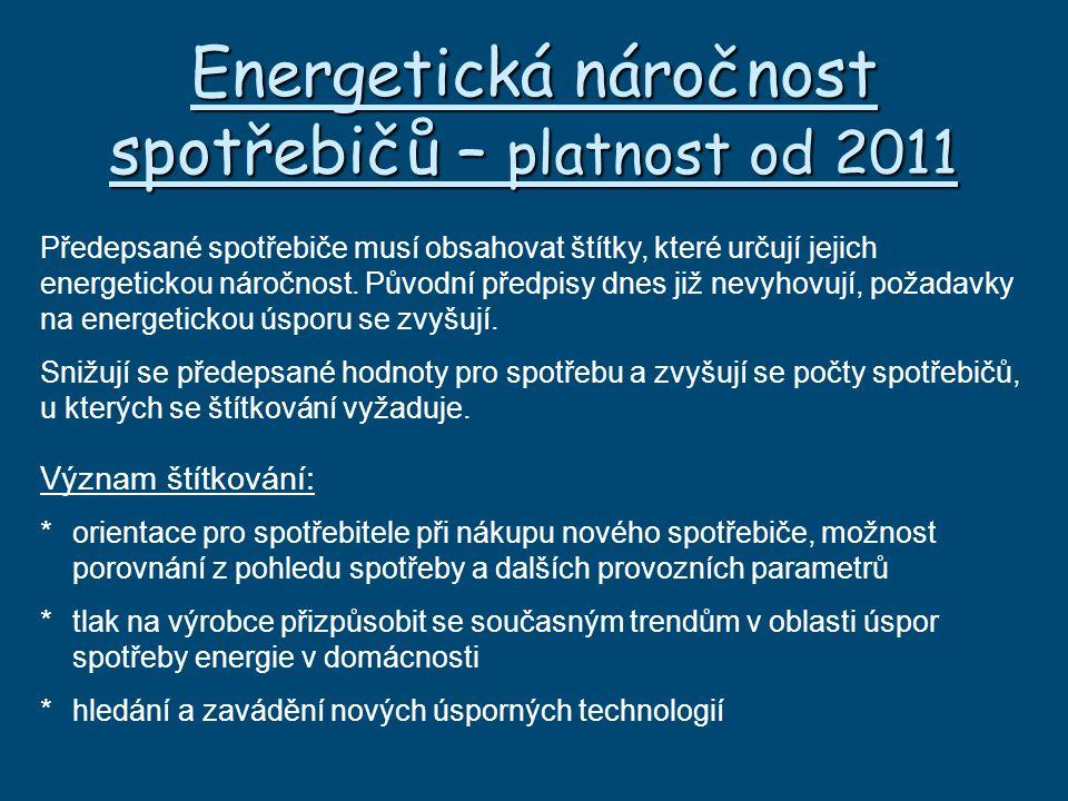 Energetická náročnost spotřebičů – platnost od 2011 Předepsané spotřebiče musí obsahovat štítky, které určují jejich energetickou náročnost.