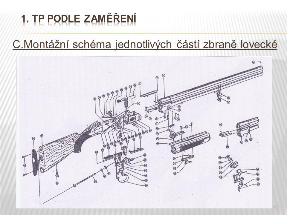 12 C.Montážní schéma jednotlivých částí zbraně lovecké