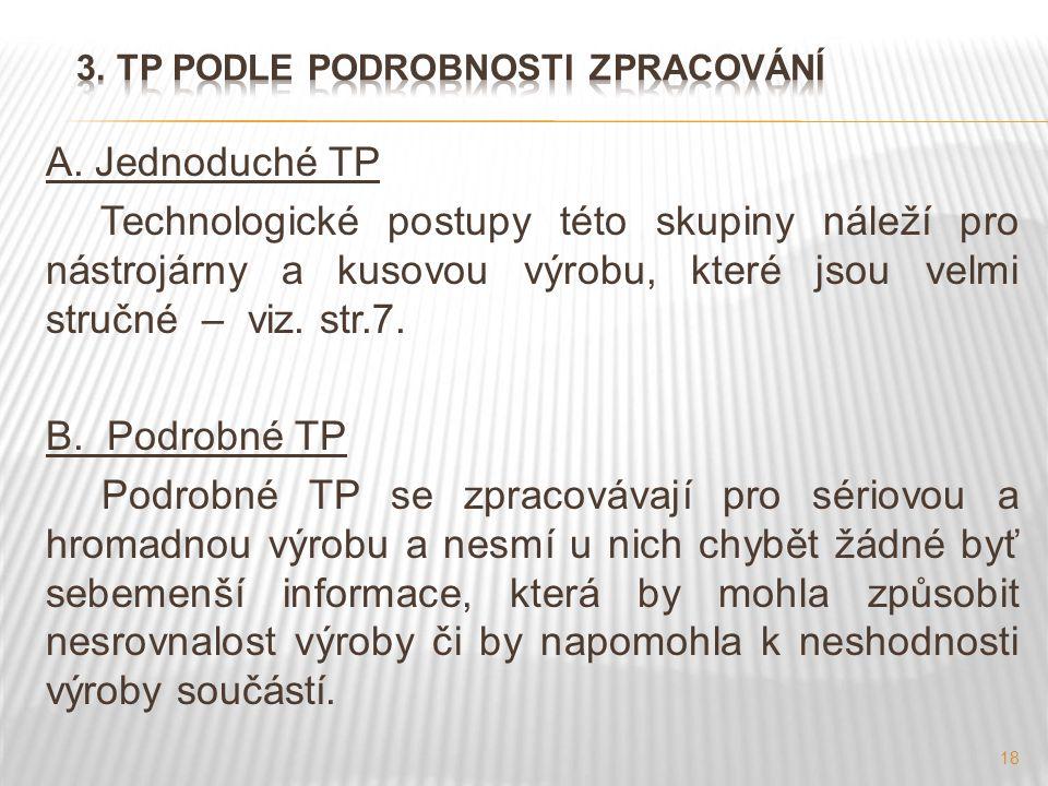 18 A. Jednoduché TP Technologické postupy této skupiny náleží pro nástrojárny a kusovou výrobu, které jsou velmi stručné – viz. str.7. B. Podrobné TP