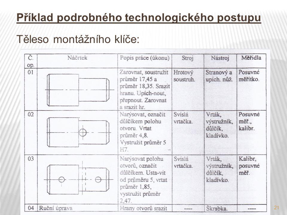 21 Příklad podrobného technologického postupu Těleso montážního klíče: