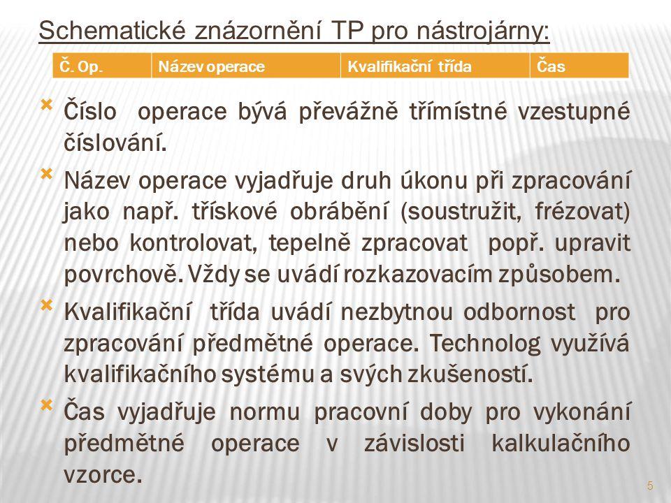 5 Schematické znázornění TP pro nástrojárny: Číslo operace bývá převážně třímístné vzestupné číslování. Název operace vyjadřuje druh úkonu při zprac