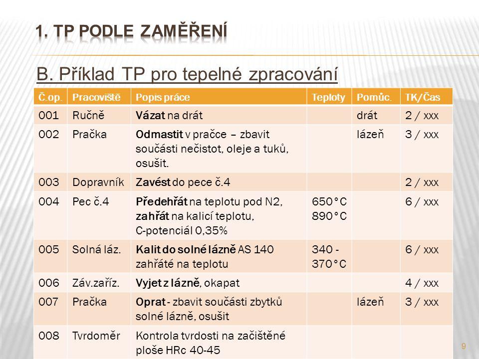 9 B. Příklad TP pro tepelné zpracování Č.op.PracovištěPopis práceTeplotyPomůc.TK/Čas 001RučněVázat na drátdrát2 / xxx 002PračkaOdmastit v pračce – zba