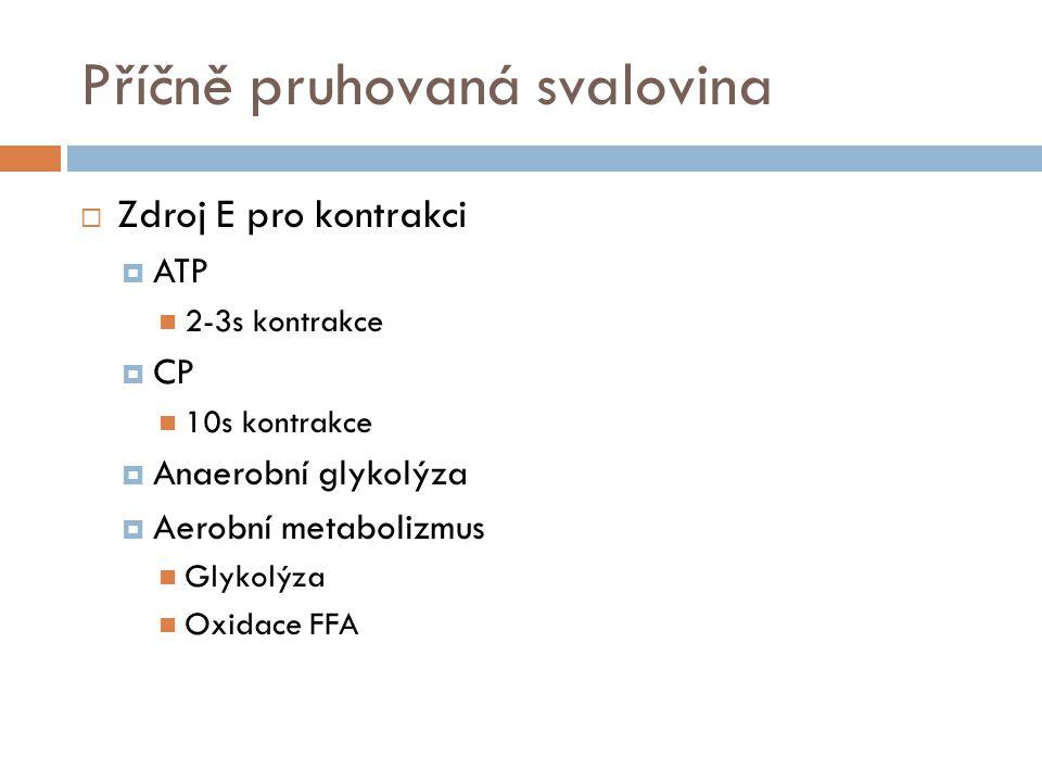  Zdroj E pro kontrakci  ATP 2-3s kontrakce  CP 10s kontrakce  Anaerobní glykolýza  Aerobní metabolizmus Glykolýza Oxidace FFA