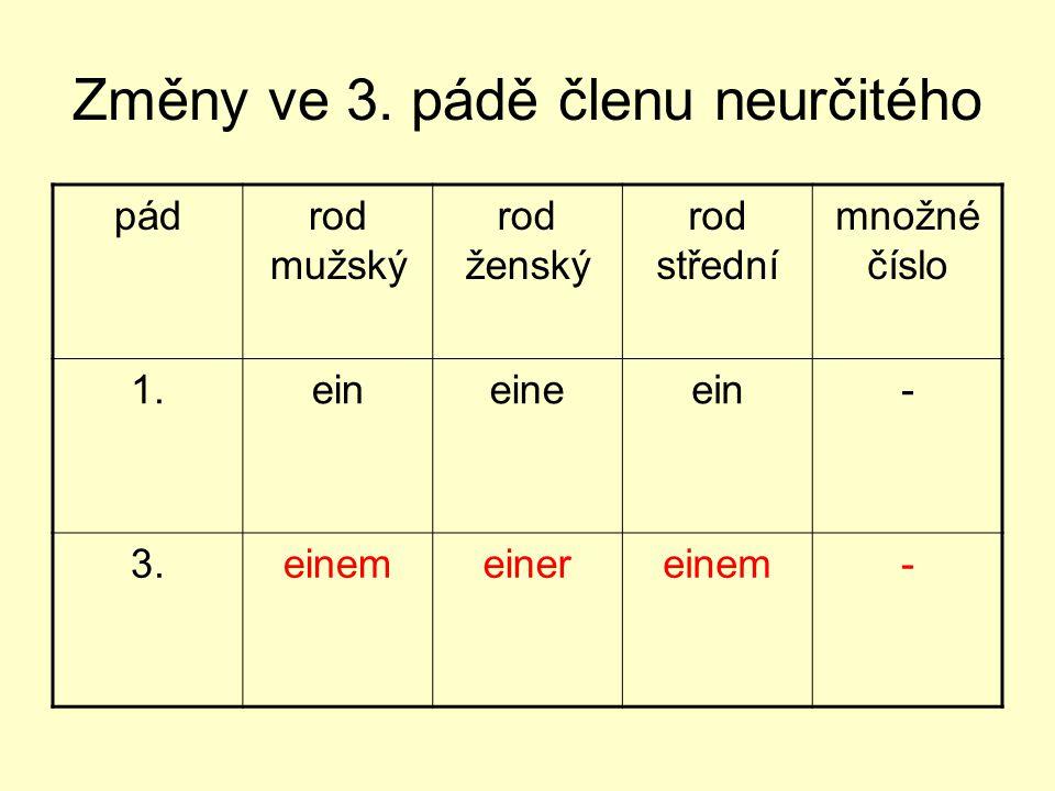 Změny ve 3. pádě členu neurčitého pádrod mužský rod ženský rod střední množné číslo 1.eineineein- 3.einemeinereinem-